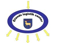 olands-logistikcenter_01